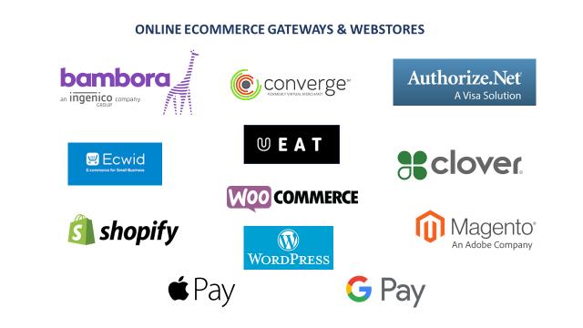 ecommerce gateways for online stores